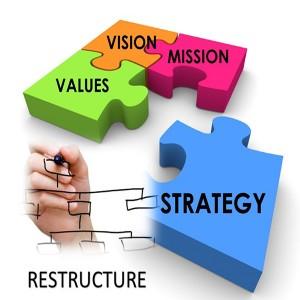 Strategic Plan Restructure
